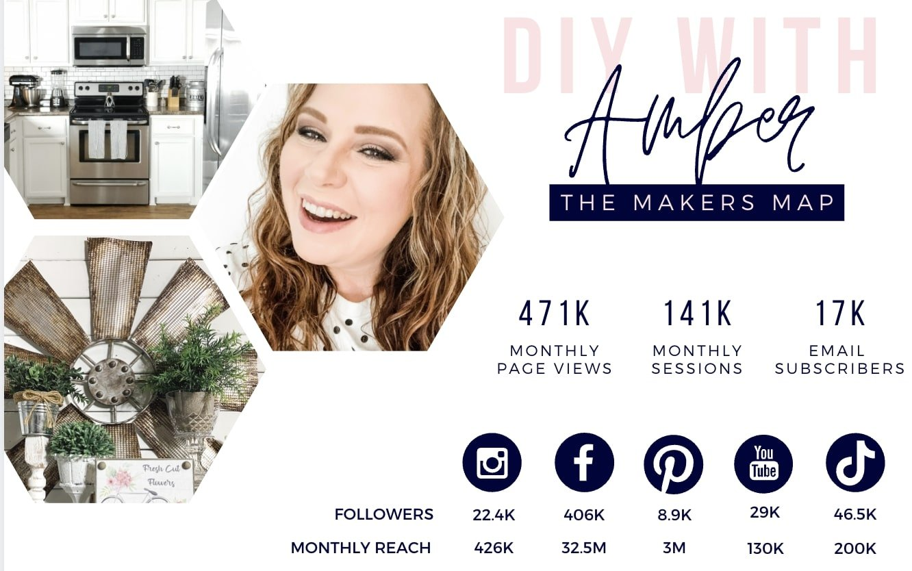 Amber Strong - The Maker's Map Press and Media DIY blogger